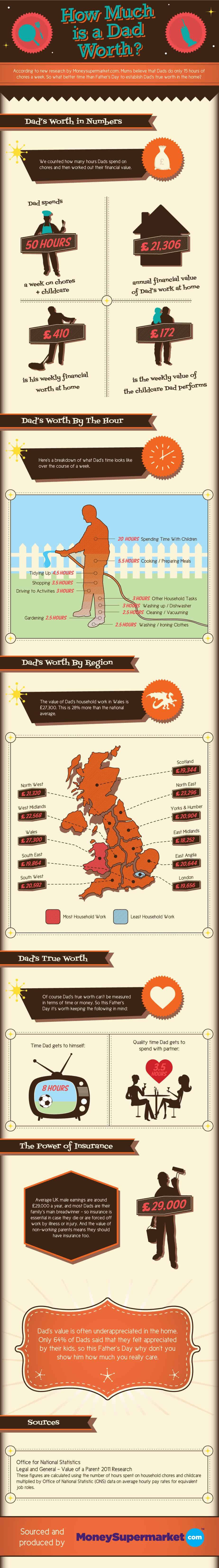 infographic fathers day
