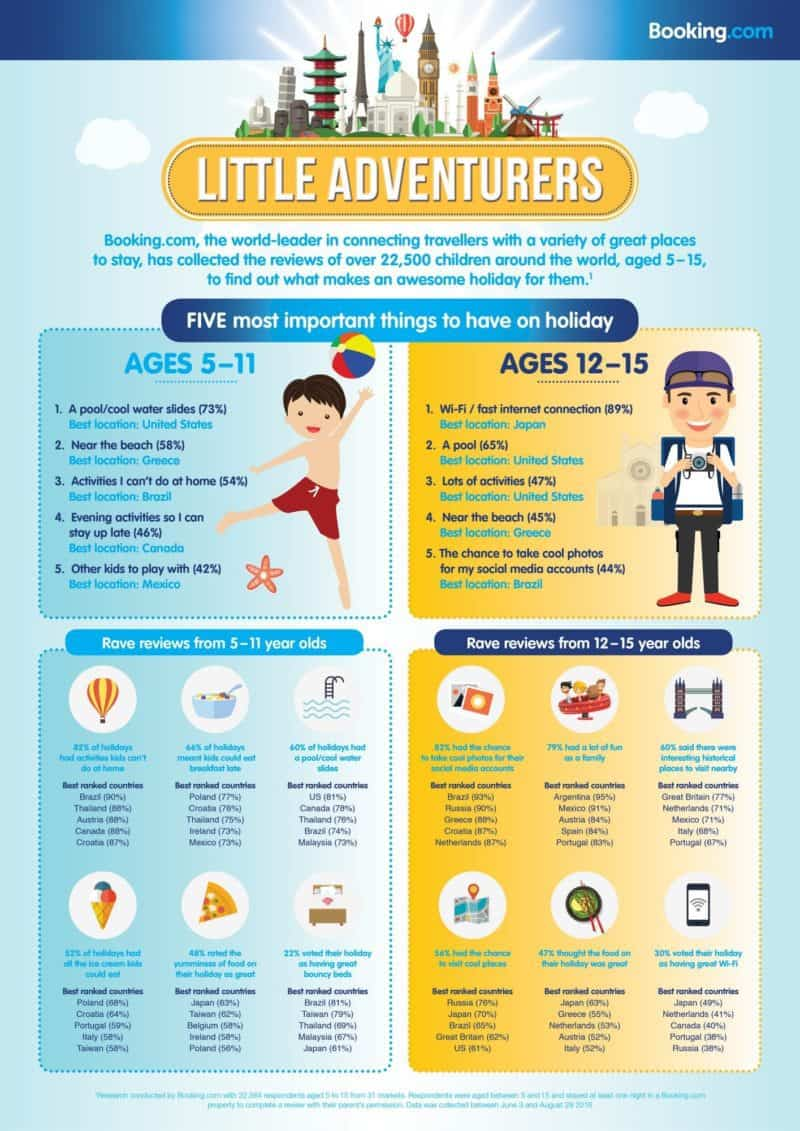 booking_littleadventures_infographic_a3_v5_highres
