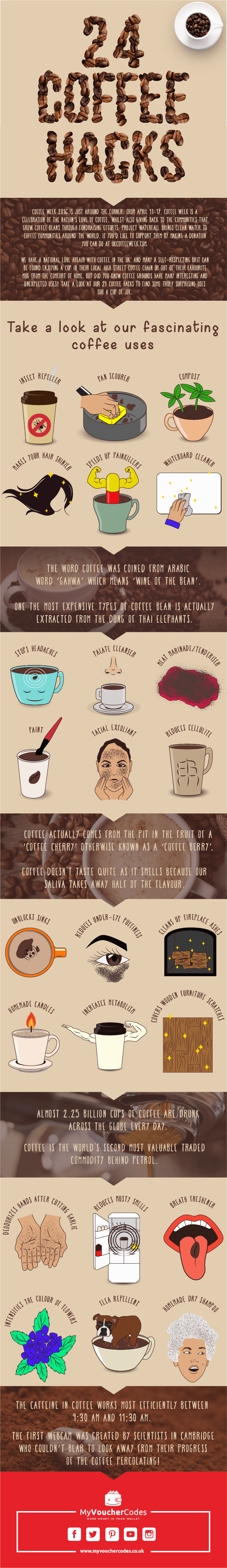 Coffee Hacks infographic V6-01