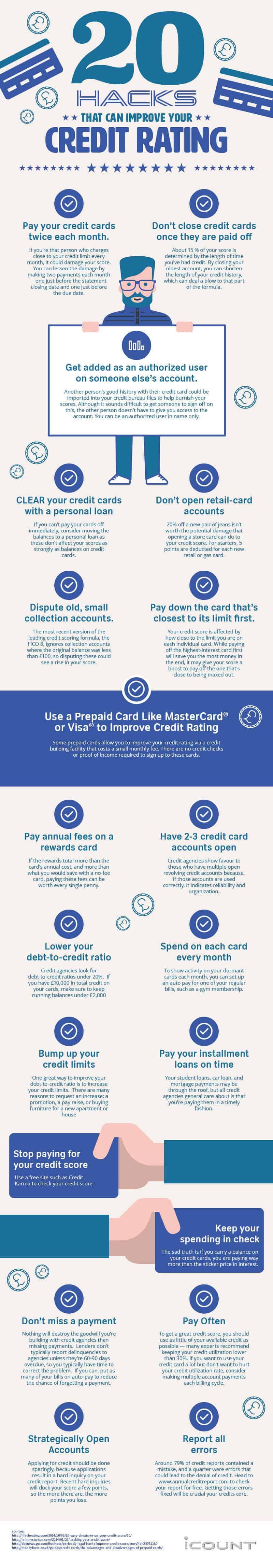 Credit Rating Hacks