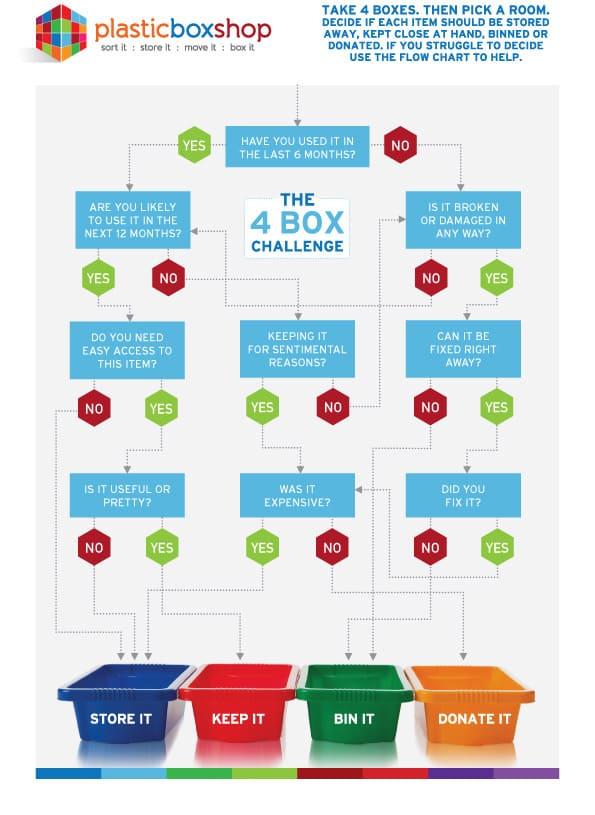 PBS_4box_challenge