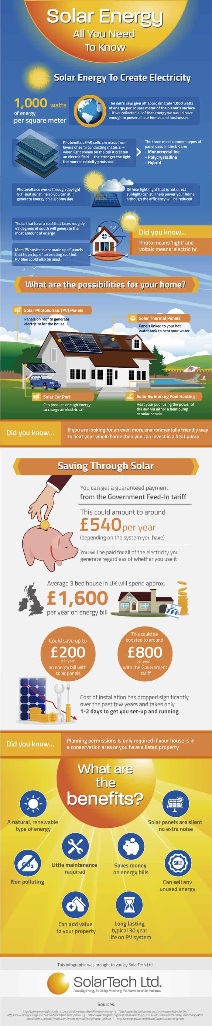 Solartech-infographic