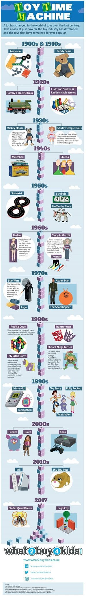 How have toys changed over the last century