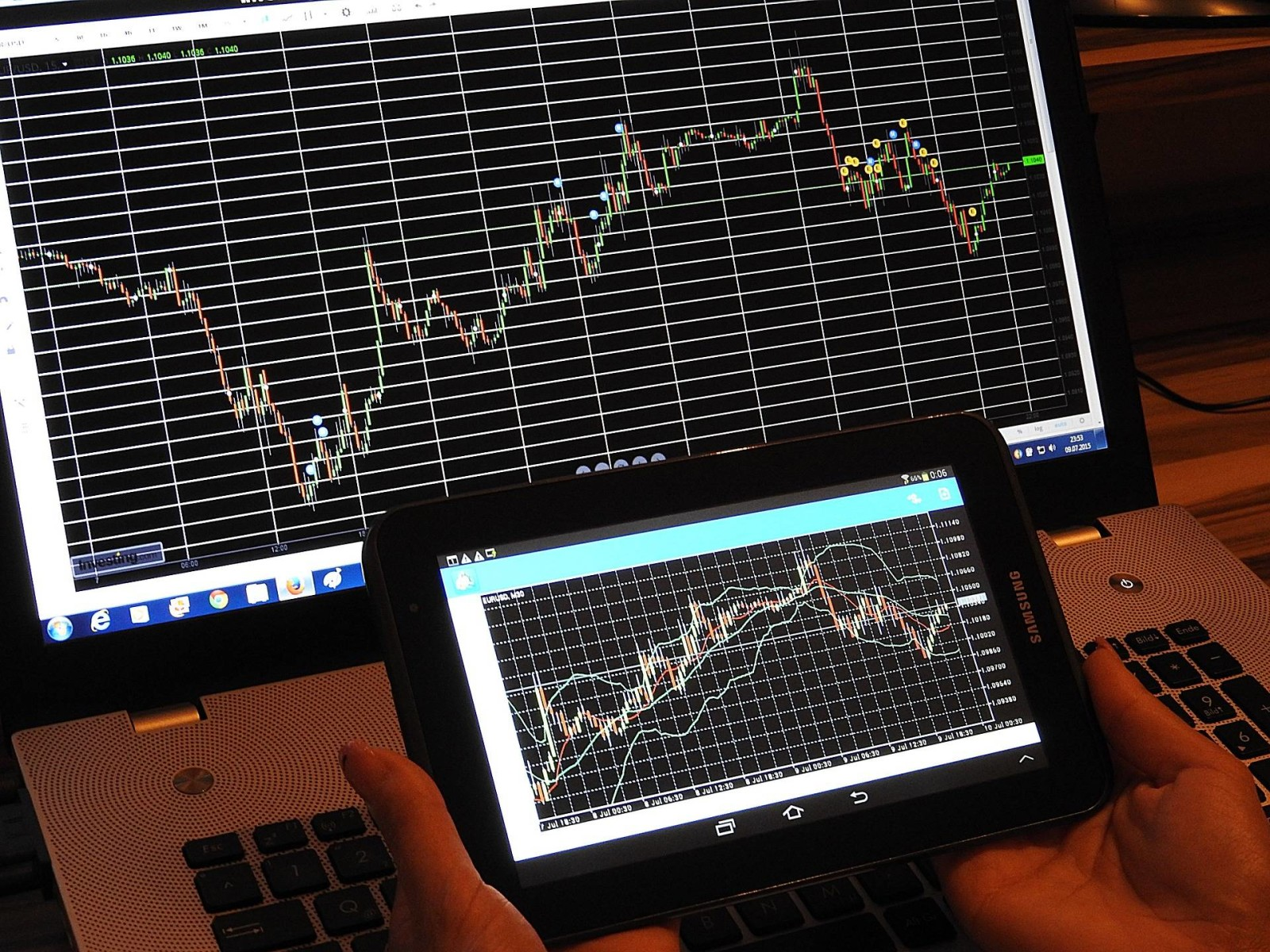 What is the Best Forex Trading Strategy for Me?