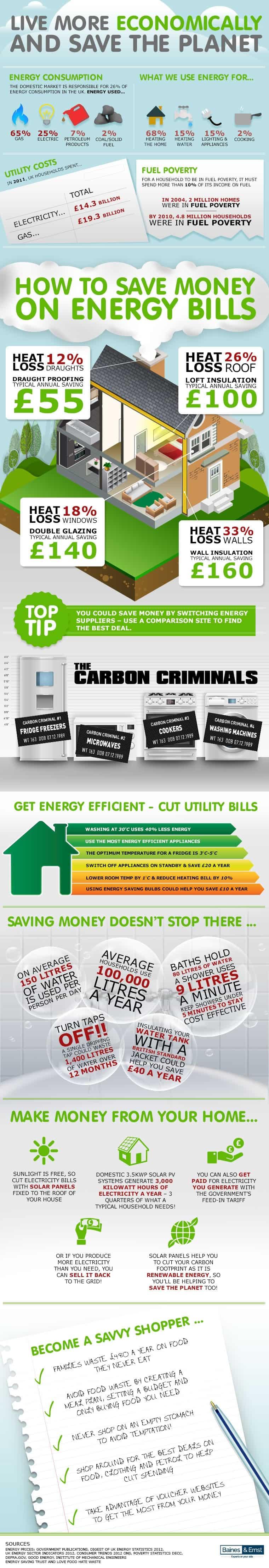 economic_infographic